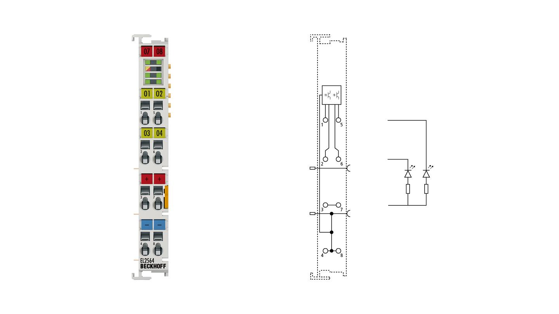 EL2564 | EtherCAT-Klemme, 4-Kanal-LED-Ausgang, 5…48VDC, 4A, RGBW