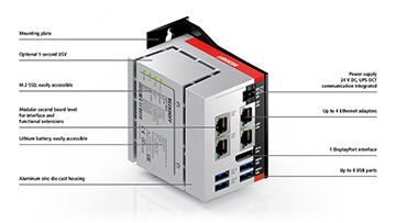 C6017 | Fanless ultra-compact Industrial PC