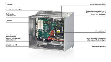 C6140 | Schaltschrank-Industrie-PC