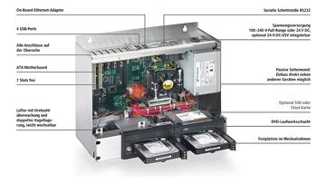 C6650-0050 | Schaltschrank-Industrie-PC