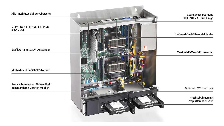 C6670 | Schaltschrank-Industrie-Server