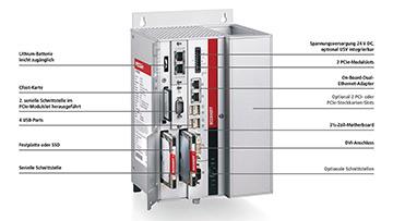 C6930-0060 | Schaltschrank-Industrie-PC