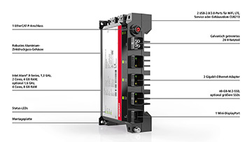 C7015 | IP-65-Industrie-PC für die direkte Integration an die Maschine