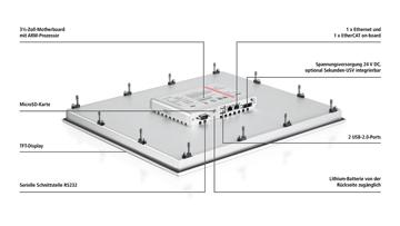 CP26xx-0000 | Panel-PC mit ARM Cortex™-A8