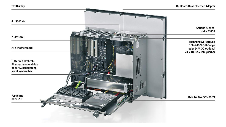 CP65xx-xxxx-0080 | Einbau-Panel-PC