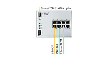 CU2508 | Echtzeit-Ethernet-Port-Multiplier
