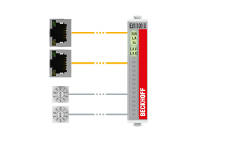 EJ1101-0022 | EtherCAT Coupler with external connectors, power supply module and optional ID switches