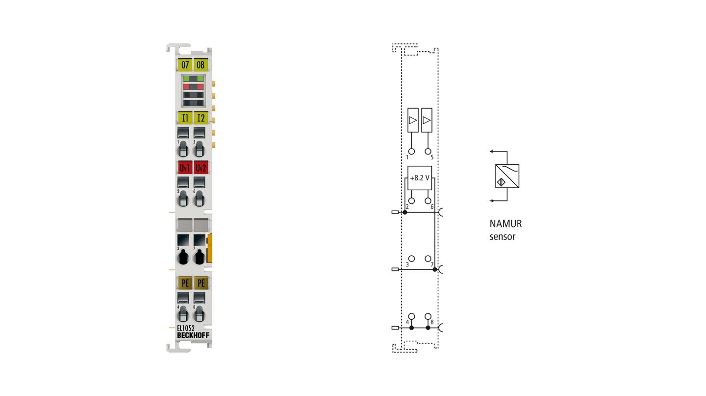 EL1052 | 2-channel digital input terminal NAMUR