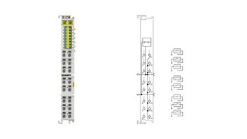 EL1258 | 8-Kanal-Digital-Eingangsklemme mit Multi-Timestamp