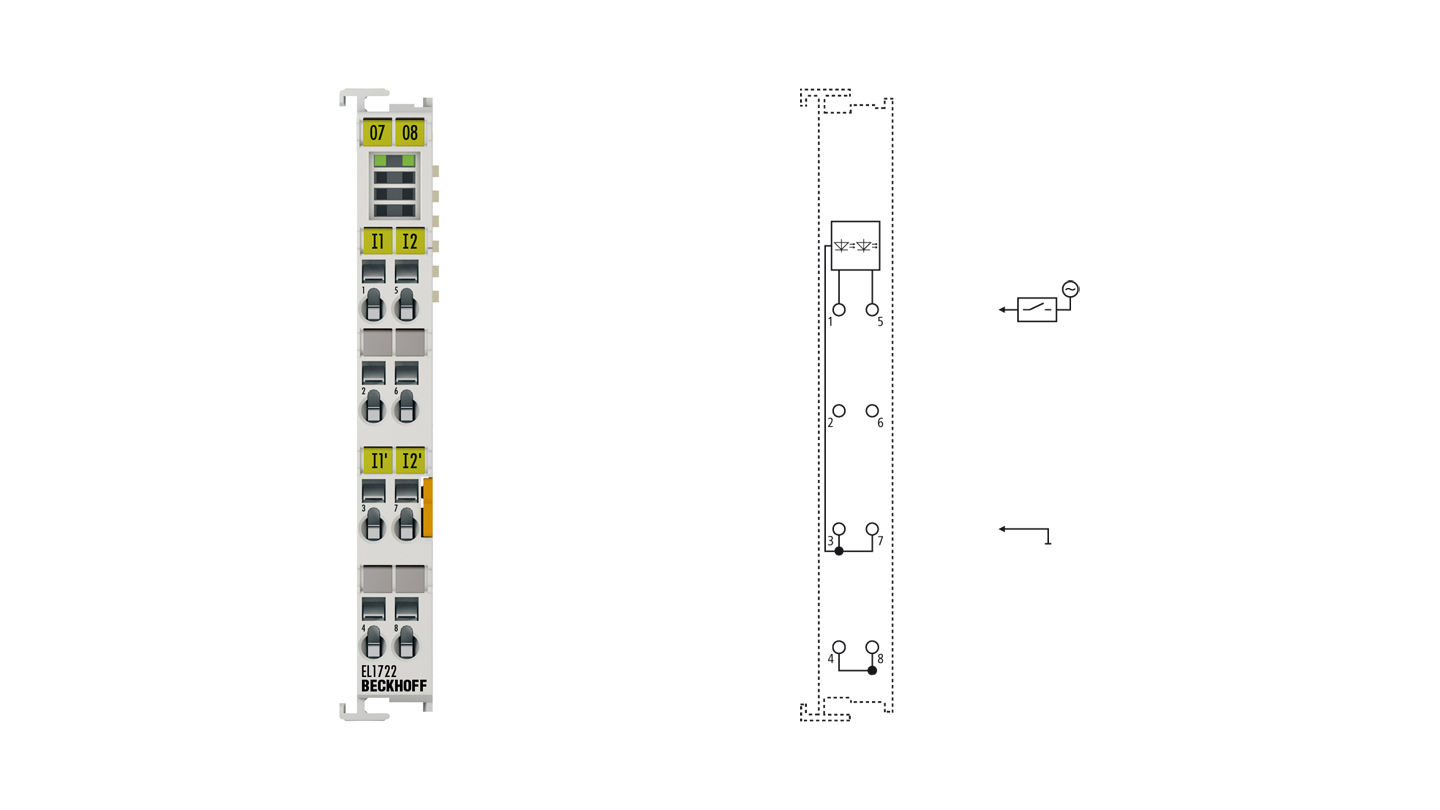 EL1722 | EtherCAT Terminal, 2-channel digital input, 120…230VAC, 10ms, without power contacts