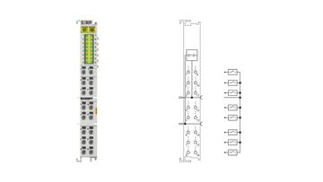 EL1809 | EtherCAT Terminal, 16-channel digital input, 24VDC, 3ms