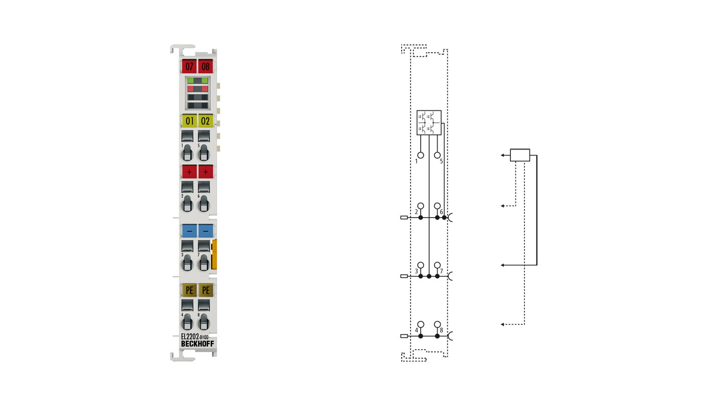 EL2202-0100 | EtherCAT Terminal, 2-channel digital output, 24VDC, 0.5A, push-pull, tristate, distributed clocks