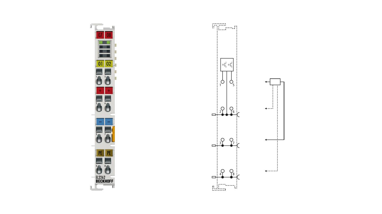 EL2262 | EtherCAT Terminal, 2-channel digital output, 24VDC, 0.5A, oversampling