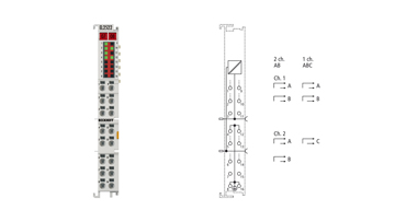 EL2522   EtherCAT Terminal, 2-channel pulse train output, incr. enc. simulation, RS422, 50mA