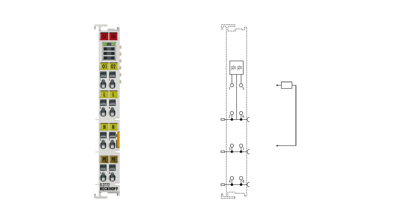 EL2722 | EtherCAT Terminal, 2-channel triac output, 12…230VAC, 1A