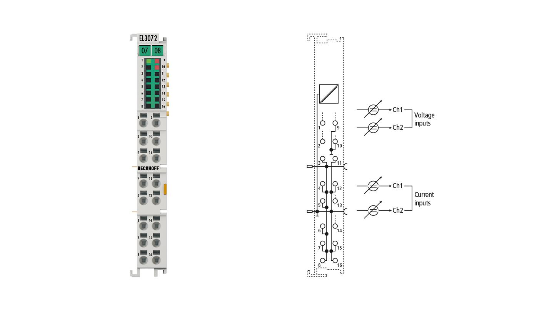EL3072 | EtherCAT Terminal, 2-channel analog input, multi-function, ±10V, ±20mA, 12bit