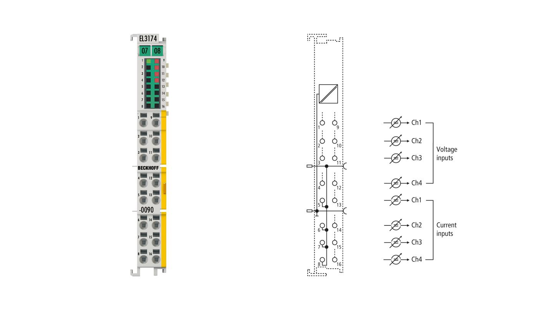 EL3174-0090 | TwinSAFE SC: 4-channel analog input, -10/0…+10V, -20/0/+4…+20mA, 16bit