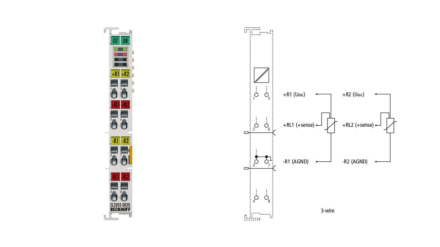 EL3202-0020   EtherCAT Terminal, 2-channel analog input, temperature, RTD (Pt100), 16bit, high-precision, factory calibrated