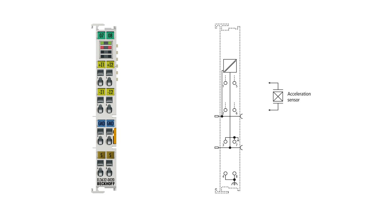 EL3632-0020 | EtherCAT Terminal, 2-channel analog input, IEPE/accelerometer, 16bit, 50ksps, factory calibrated