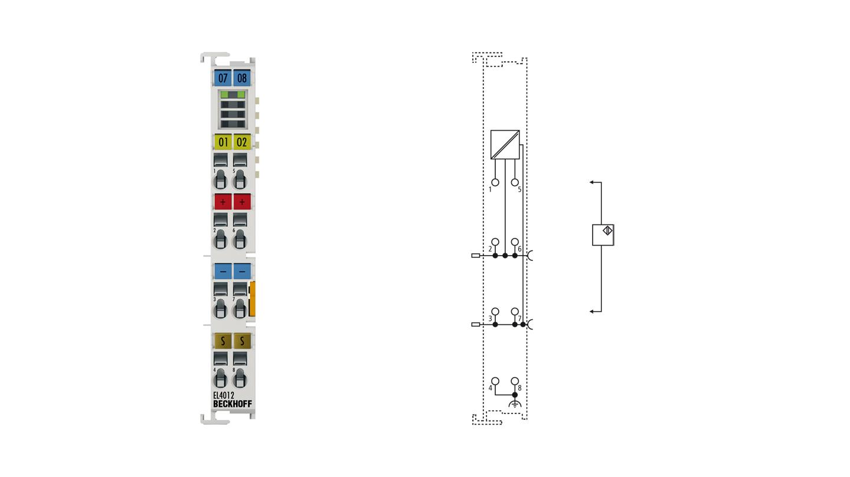 EL4012 | EtherCAT Terminal, 2-channel analog output, current, 0…20mA, 12bit