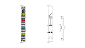 EL5001 | SSI-Encoder-Interface