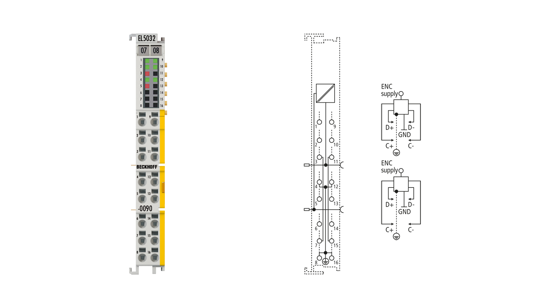EL5032-0090 | 2-Kanal-EnDat-2.2-Interface, TwinSAFE SC