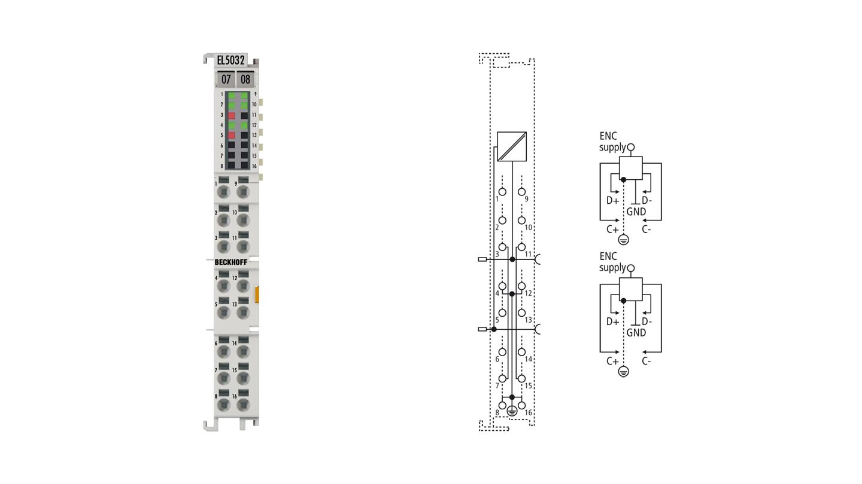 EL5032 | EtherCAT Terminal, 2-channel encoder interface, EnDAT 2.2