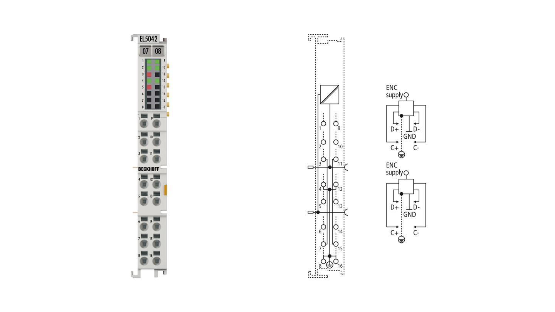 EL5042 | 2-Kanal-BiSS-C-Interface