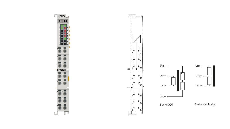 EL5072 | EtherCAT Terminal, 2-channel displacement sensor interface, inductive, LVDT, RVDT, halfbridge