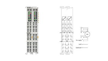 EL5102 | EtherCAT Terminal, 2-channel encoder interface, incremental, 5VDC (DIFFRS422,TTL,opencollector), 5MHz