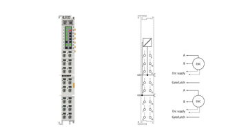 EL5122 | EtherCAT terminal, 2-channel encoder interface, incremental, 5VDC (TTL, Open Collector), 1MHz