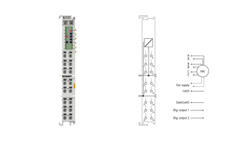 EL5131 | EtherCAT terminal, 1-channel encoder interface, incremental, 5VDC, 5MHz, with 2 x digital output 24VDC