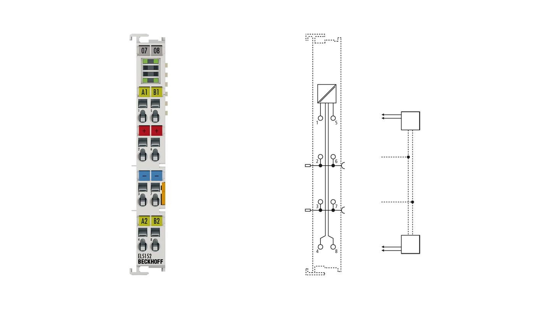 EL5152   Inkremental-Encoder-Interface, 24VHTL, 100kHz