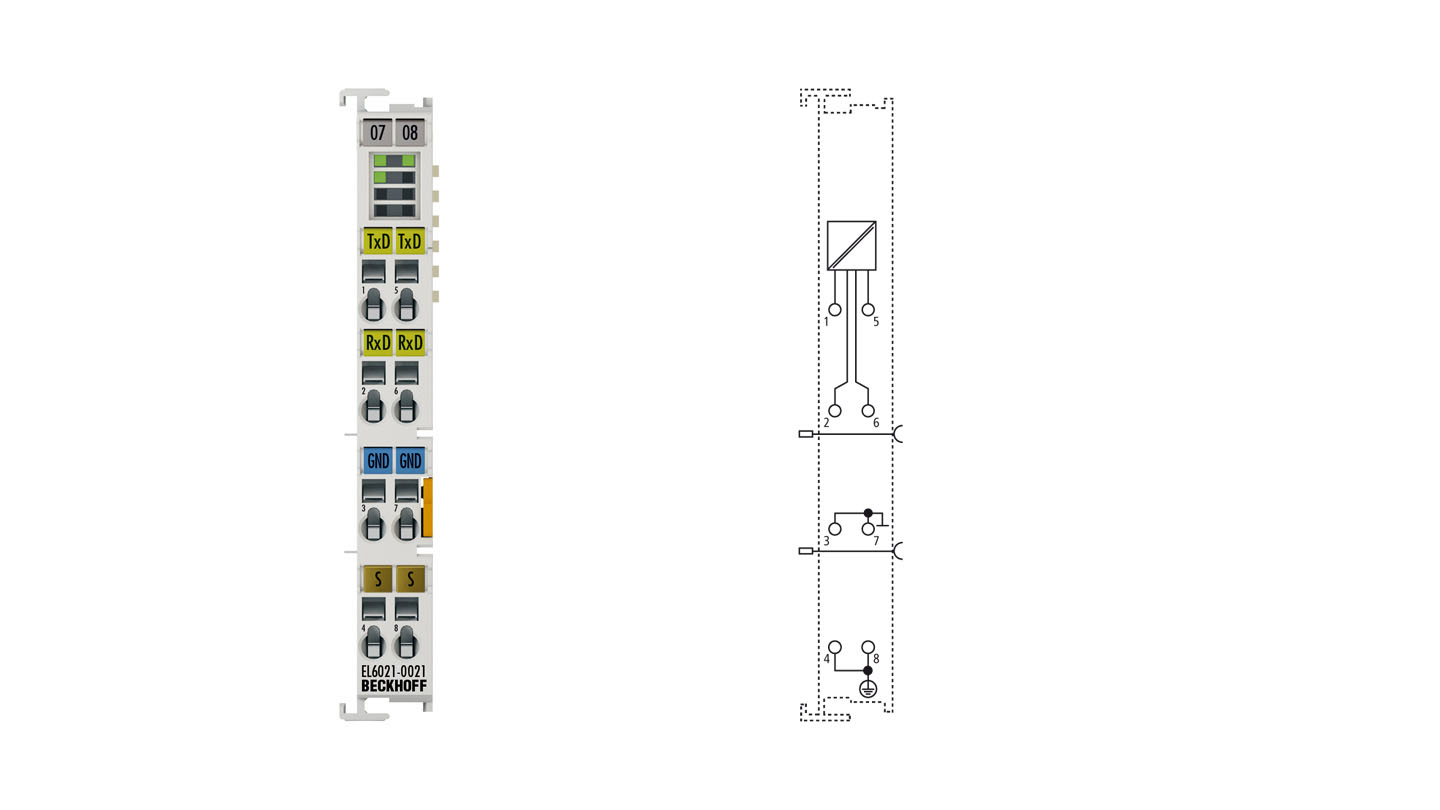 EL6021-0021 | Serielle Schnittstelle RS422/RS485, Line Device