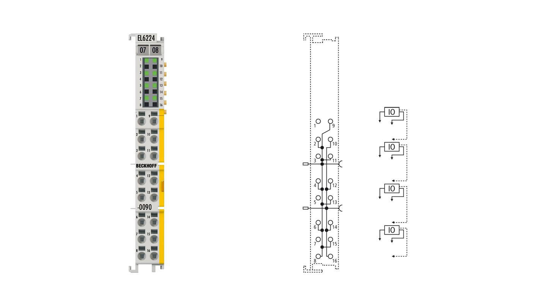 EL6224-0090 | TwinSAFESC: IO-Link terminal