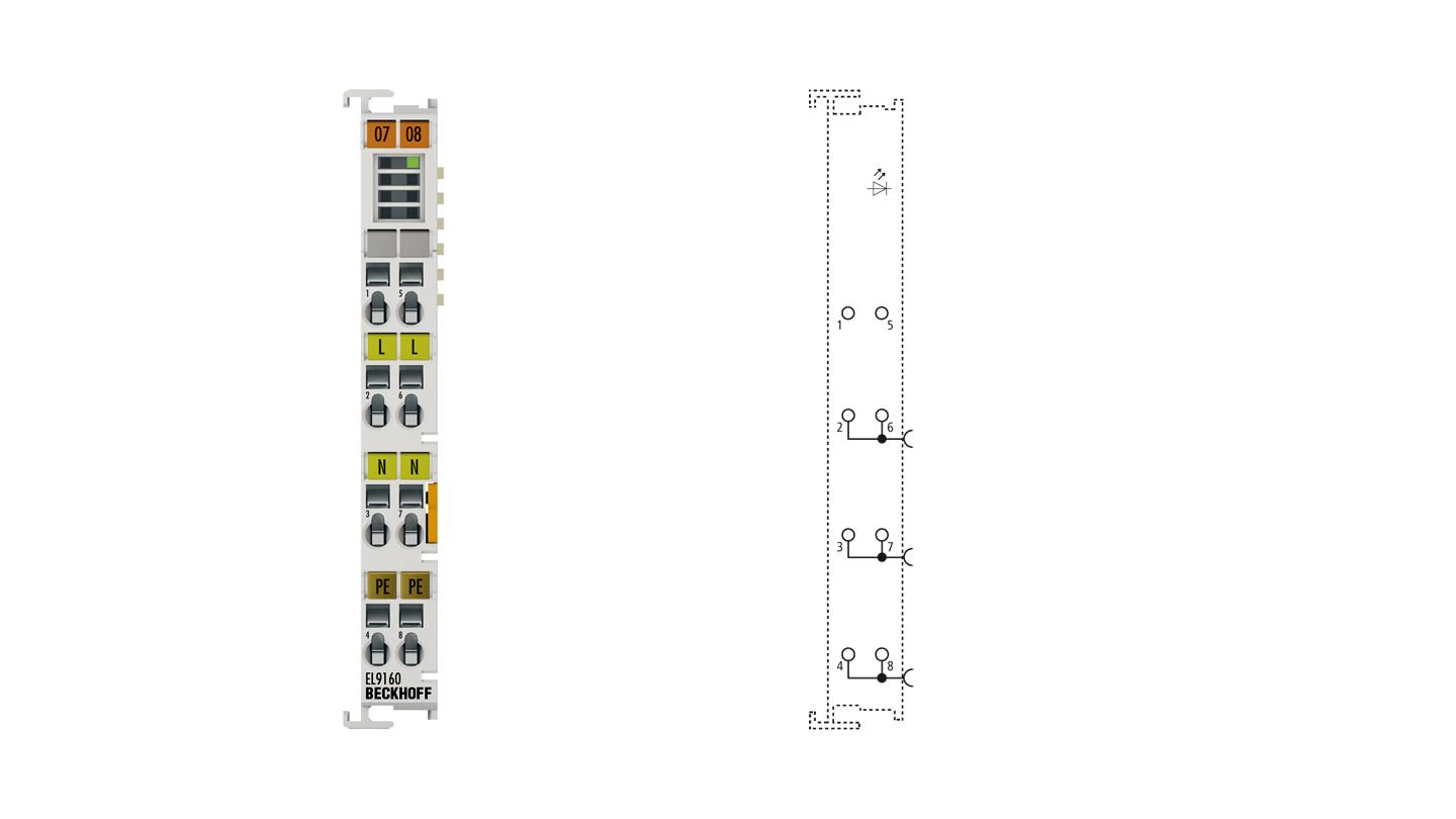 EL9160 | Potential supply terminal, 120…230VAC, with diagnostics