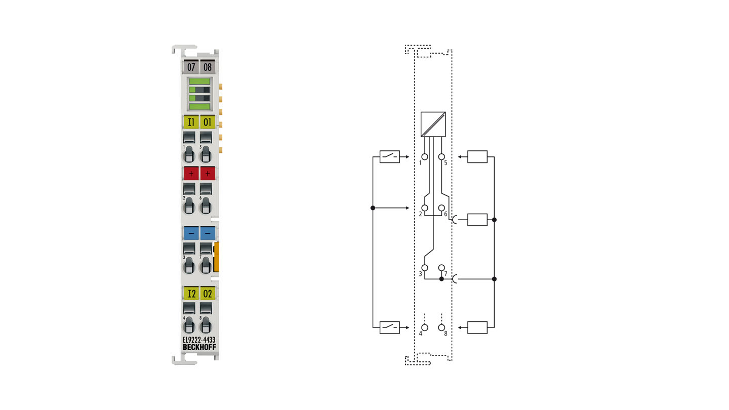EL9222-4433 | Overcurrent protection terminal, 24VDC, 2-channel, 3A/3A