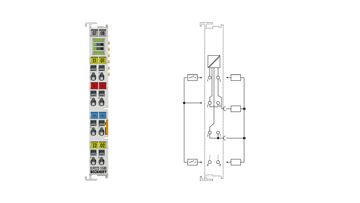EL9222-5500   Overcurrent protection terminal, 24VDC, 2-channel, max. ∑10A, adjustable
