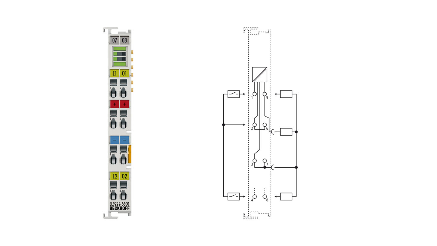 EL9222-6600 | Overcurrent protection terminal, 24VDC, 2-channel, max. 4 A, adjustable
