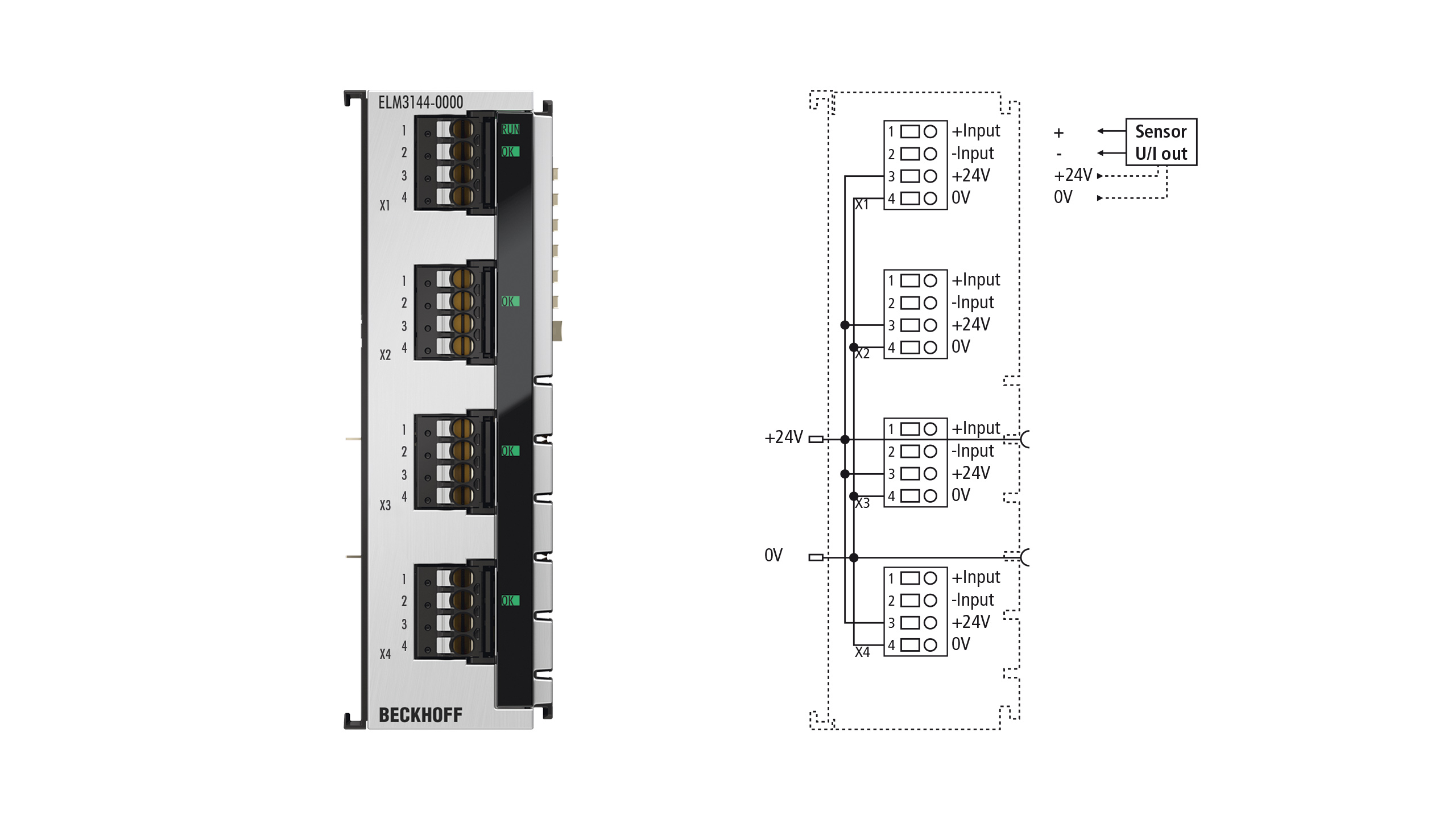 ELM3144-0000 | 4-Kanal-Analog-Eingang ±10…±1,25V, ±20mA, 24Bit, 1kSps