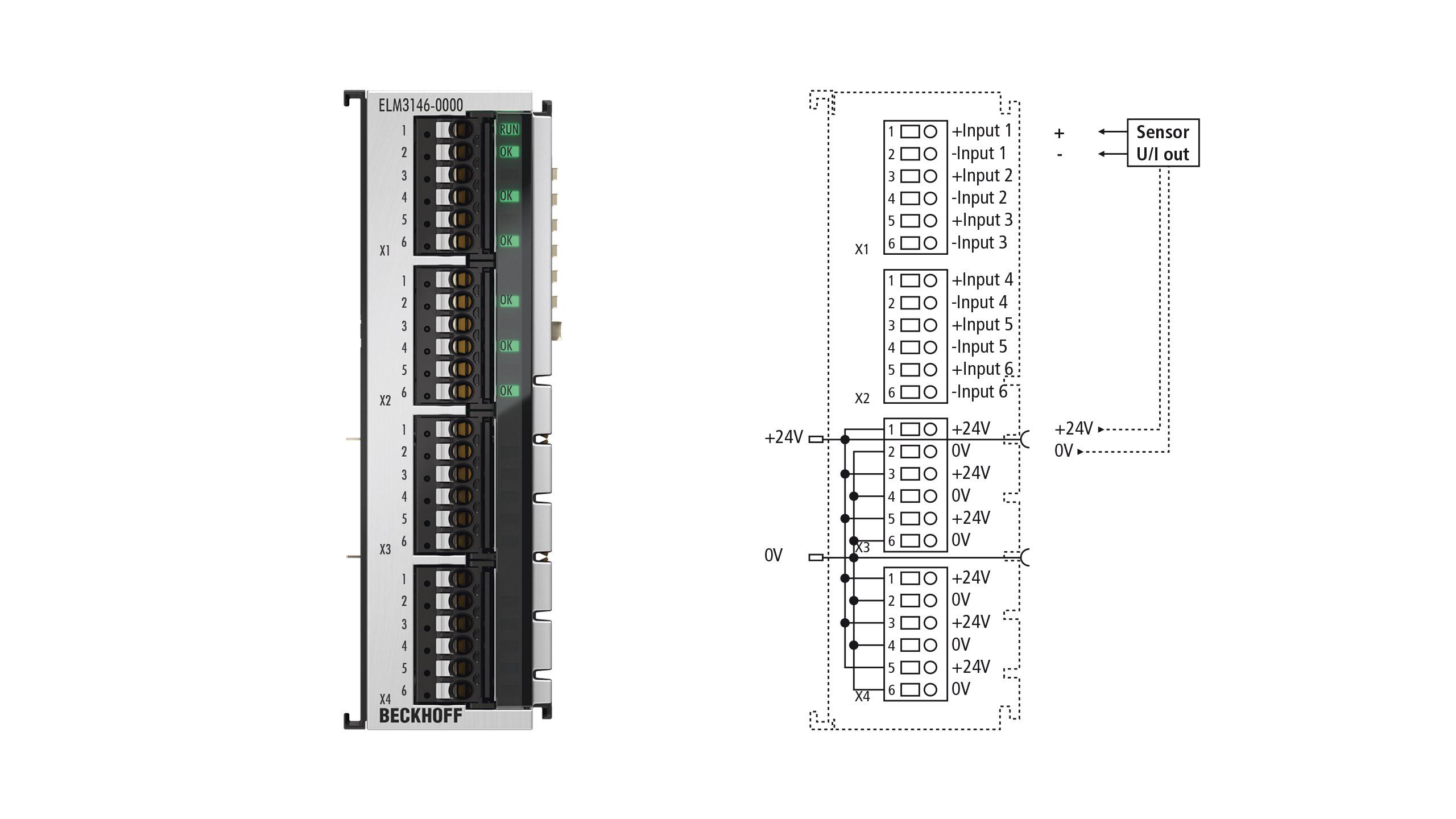ELM3146-0000 | EtherCAT Terminal, 3-channel analog input, multi-function, ±10…±1.25V, ±20mA, 24bit, 1ksps