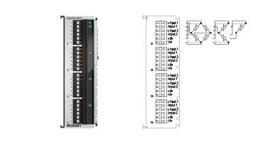 ELM3504-0030 | 4-channel measuring bridge analysis, full/half/quarter bridge, 24bit, 10ksps, with external calibration certificate