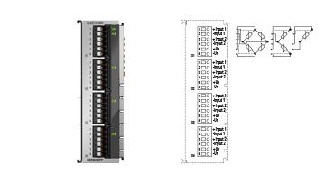 ELM3544-0000 | 4-channel measuring bridge analysis, full/half/quarter bridge, 24bit, 1ksps