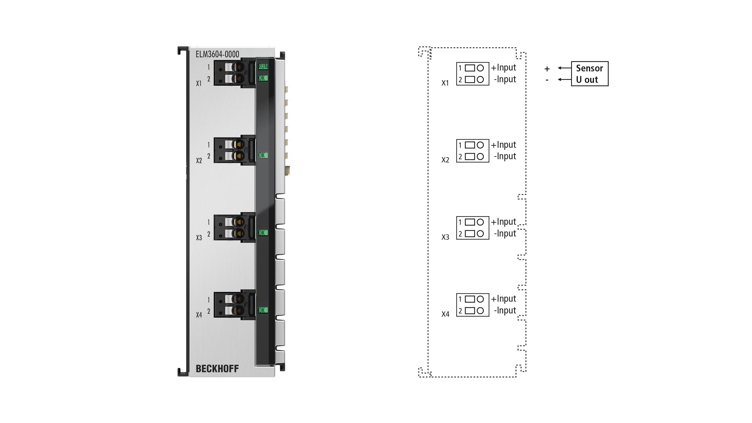 ELM3604-0000 | 4-Kanal-IEPE-Auswertung, 24Bit, 20kSps