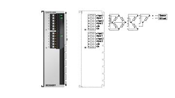 ELM3702-0000 | EtherCAT Terminal, 2-channel analog input, multi-function, 24bit, 10ksps