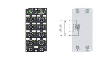EP1809-0022 | 16-channel digital input 24 V DC, 3.0ms
