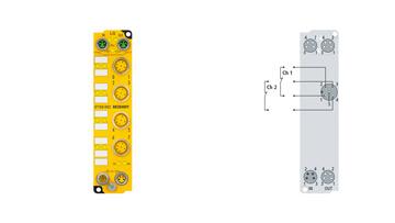EP1908-0002 | 8-channel digital input, TwinSAFE, 24VDC
