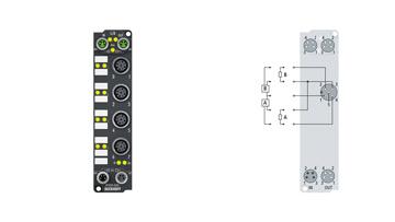 EP2028-0002 | EtherCAT Box, 8-channel digital output, 24VDC, 2A, M12