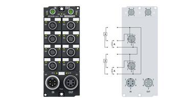 EP2028-0032 | 8-Kanal-Digital-Ausgang 24 V DC, Imax = 2,8 A (∑ 16 A)