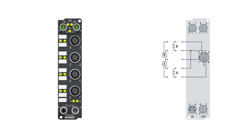 EP2038-0002 | EtherCAT Box, 8-channel digital output, 24VDC, 2A, M12, with diagnostics